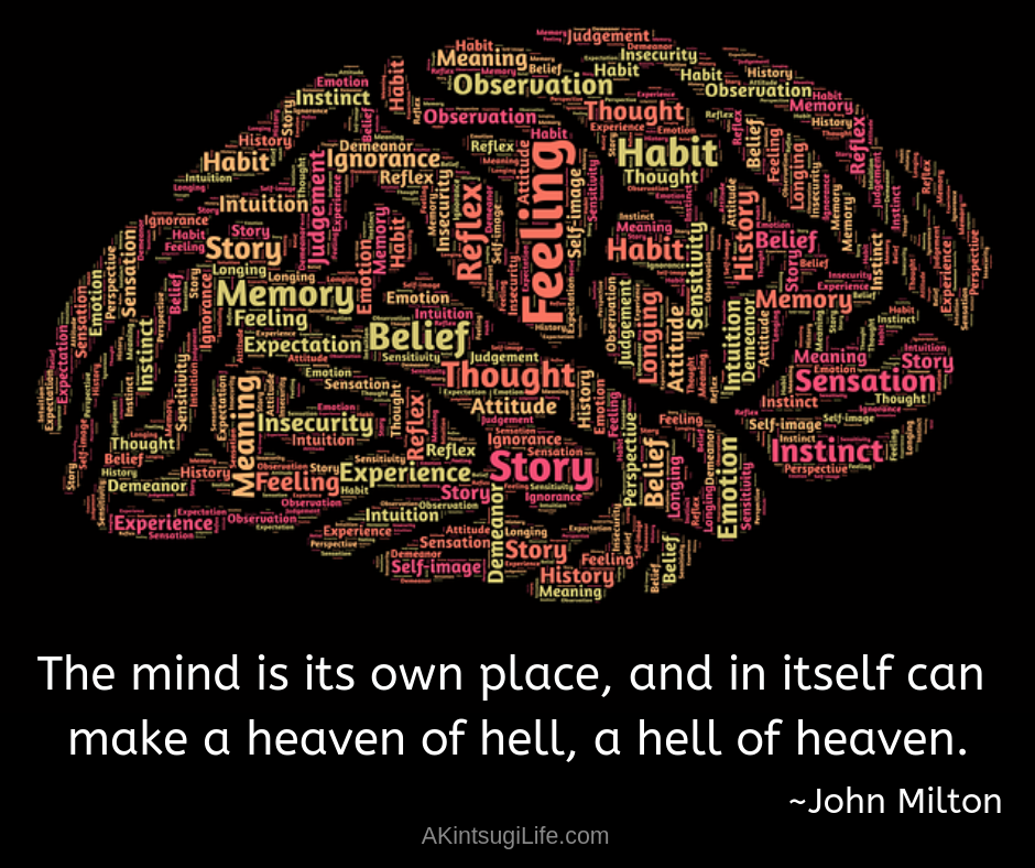 image of brain made up of words like story, belief, judgment, habit